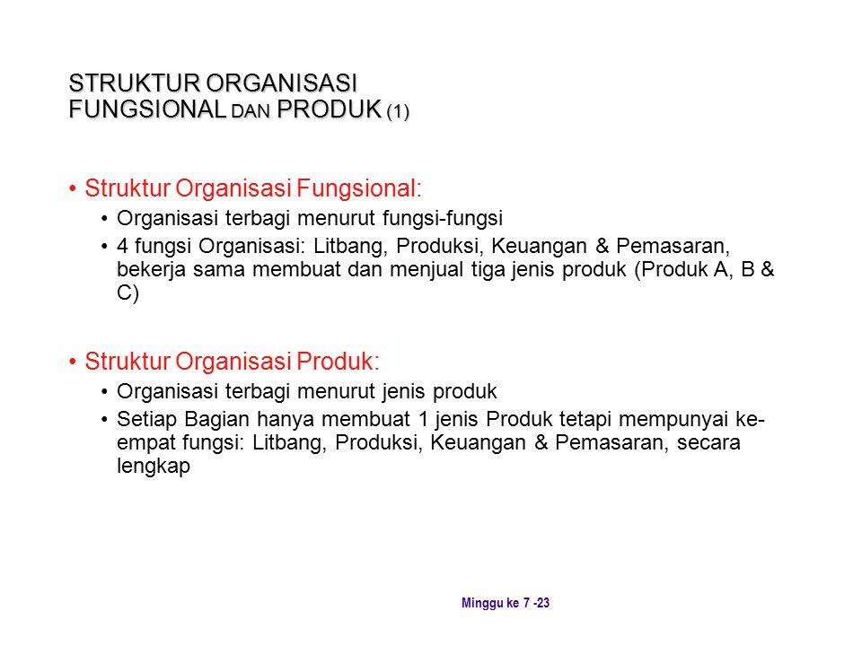 Minggu ke 7 -23 STRUKTUR ORGANISASI FUNGSIONAL DAN PRODUK (1) Struktur Organisasi Fungsional: Organisasi terbagi menurut fungsi ‑ fungsi 4 fungsi Organisasi: Litbang, Produksi, Keuangan & Pemasaran, bekerja sama membuat dan menjual tiga jenis produk (Produk A, B & C) Struktur Organisasi Produk: Organisasi terbagi menurut jenis produk Setiap Bagian hanya membuat 1 jenis Produk tetapi mempunyai ke- empat fungsi: Litbang, Produksi, Keuangan & Pemasaran, secara lengkap