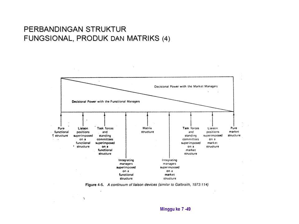 Minggu ke 7 -49 PERBANDINGAN STRUKTUR FUNGSIONAL, PRODUK DAN MATRIKS (4)
