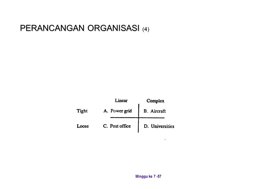 Minggu ke 7 -57 PERANCANGAN ORGANISASI (4)