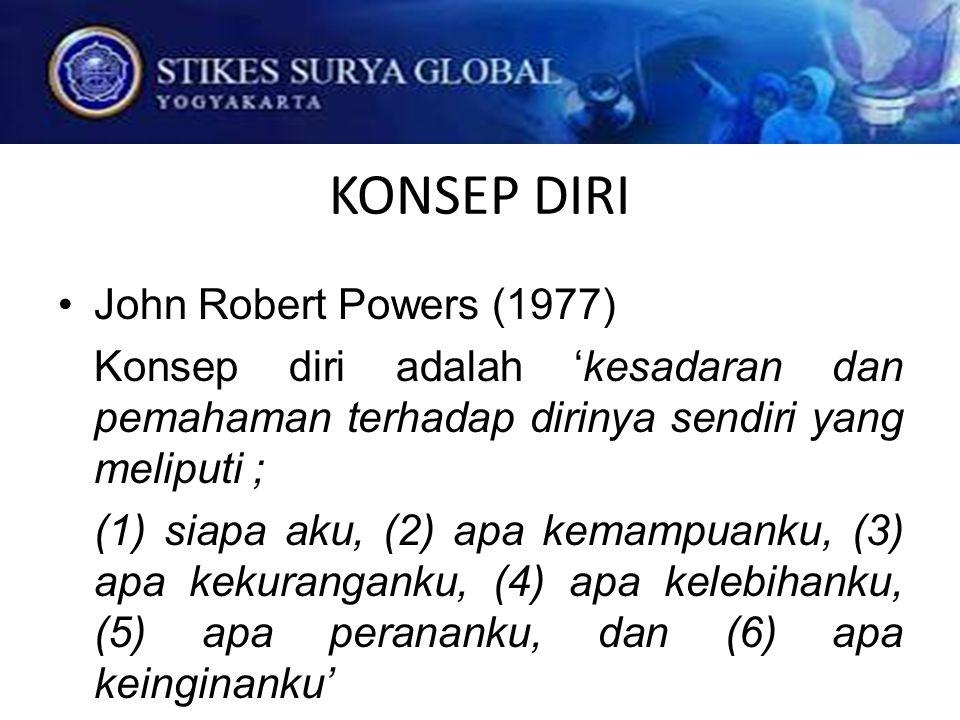 KONSEP DIRI John Robert Powers (1977) Konsep diri adalah 'kesadaran dan pemahaman terhadap dirinya sendiri yang meliputi ; (1) siapa aku, (2) apa kema