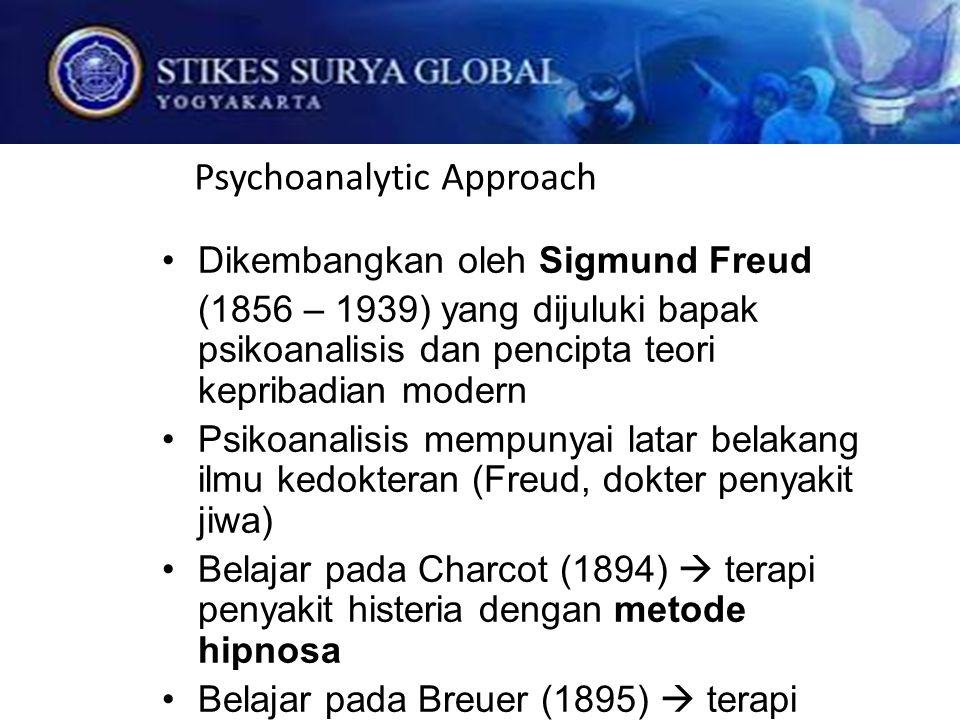 Psychoanalytic Approach Dikembangkan oleh Sigmund Freud (1856 – 1939) yang dijuluki bapak psikoanalisis dan pencipta teori kepribadian modern Psikoana