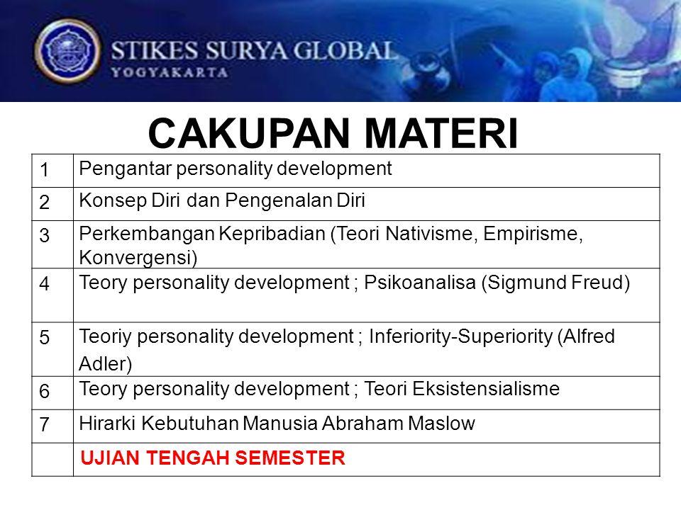 CAKUPAN MATERI 1 Pengantar personality development 2 Konsep Diri dan Pengenalan Diri 3 Perkembangan Kepribadian (Teori Nativisme, Empirisme, Konvergen