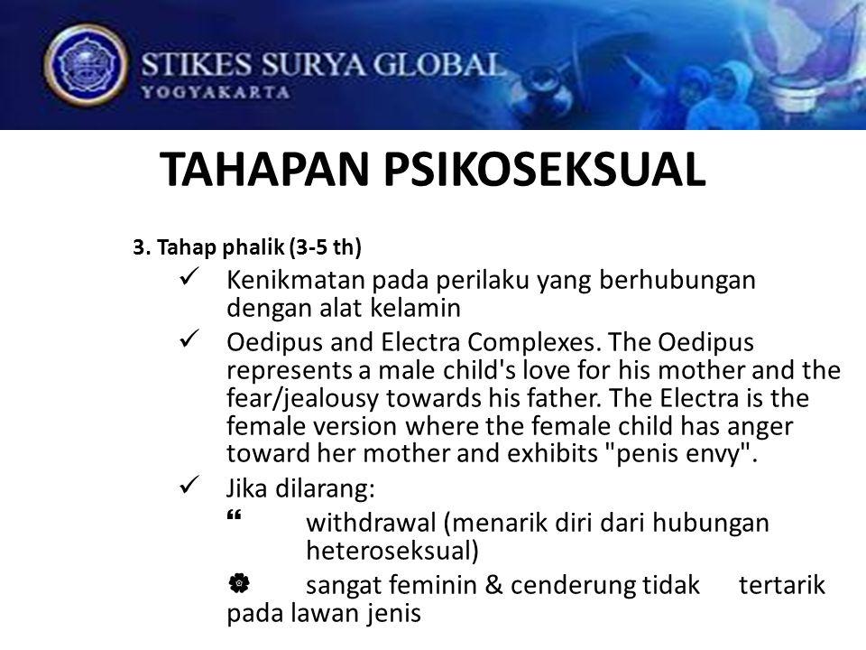 TAHAPAN PSIKOSEKSUAL 3. Tahap phalik (3-5 th) Kenikmatan pada perilaku yang berhubungan dengan alat kelamin Oedipus and Electra Complexes. The Oedipus