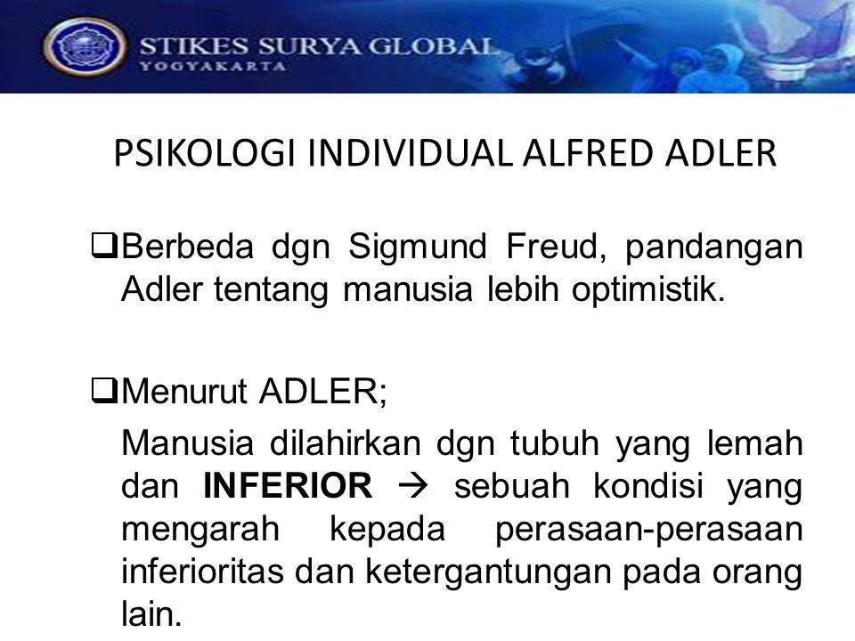 PSIKOLOGI INDIVIDUAL ALFRED ADLER  Berbeda dgn Sigmund Freud, pandangan Adler tentang manusia lebih optimistik.  Menurut ADLER; Manusia dilahirkan d