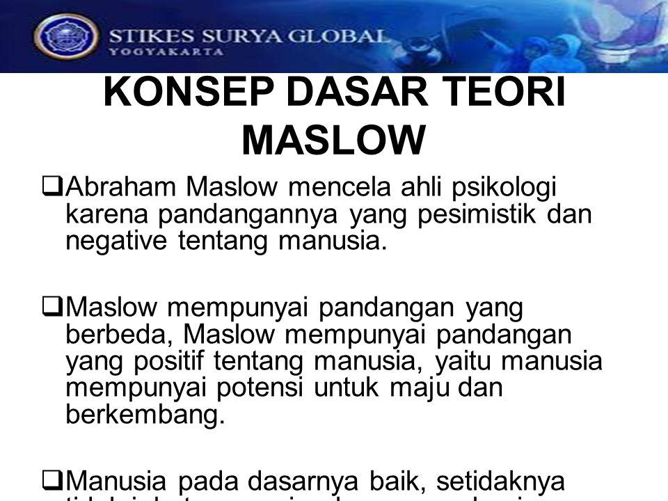 KONSEP DASAR TEORI MASLOW  Abraham Maslow mencela ahli psikologi karena pandangannya yang pesimistik dan negative tentang manusia.  Maslow mempunyai