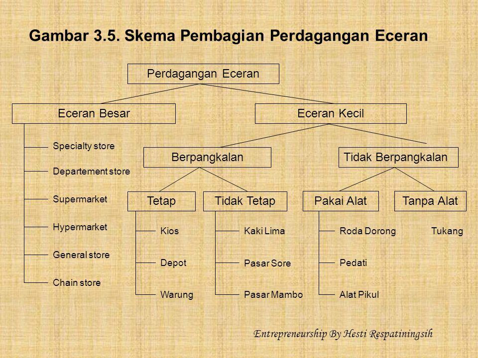 Perdagangan eceran dapat diklasifikasikan sebagai berikut : 1)Pedagang eceran besar.