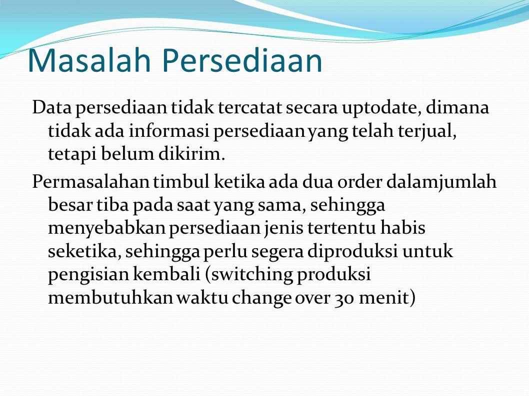 Masalah Persediaan Data persediaan tidak tercatat secara uptodate, dimana tidak ada informasi persediaan yang telah terjual, tetapi belum dikirim.