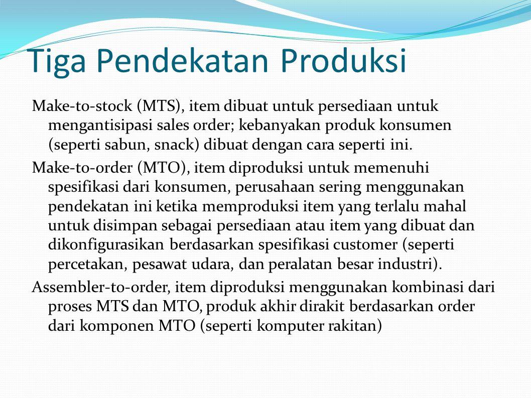 Tiga Pendekatan Produksi Make-to-stock (MTS), item dibuat untuk persediaan untuk mengantisipasi sales order; kebanyakan produk konsumen (seperti sabun, snack) dibuat dengan cara seperti ini.