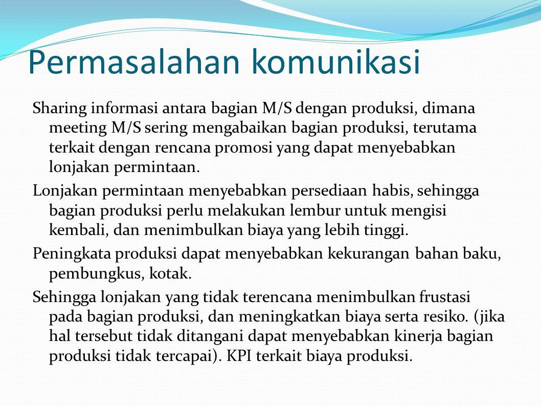 Permasalahan komunikasi Sharing informasi antara bagian M/S dengan produksi, dimana meeting M/S sering mengabaikan bagian produksi, terutama terkait dengan rencana promosi yang dapat menyebabkan lonjakan permintaan.