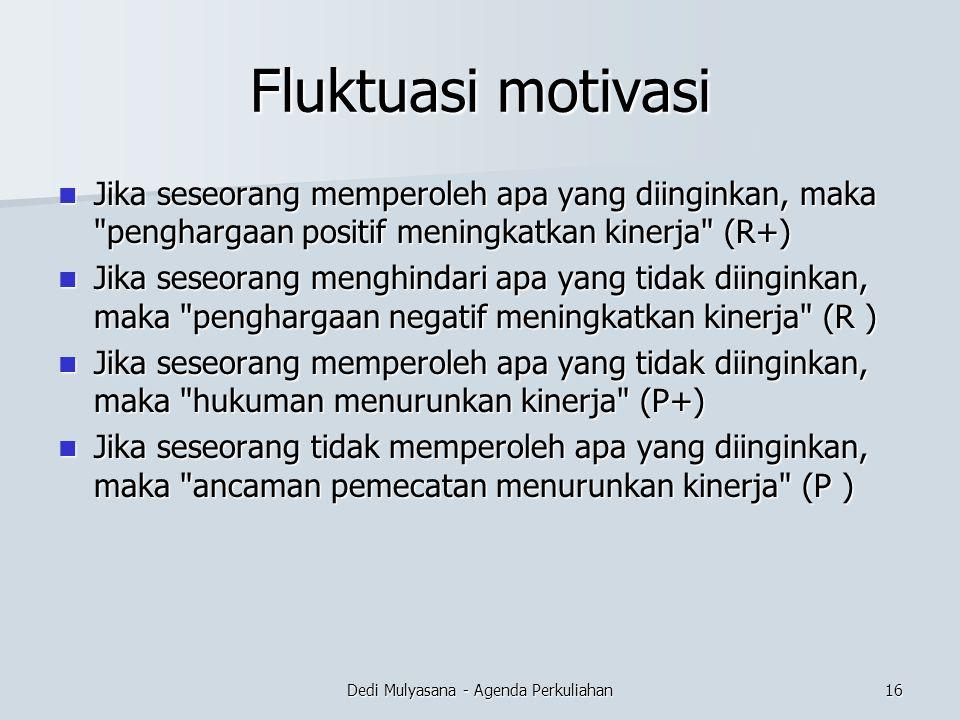 Fluktuasi motivasi Jika seseorang memperoleh apa yang diinginkan, maka