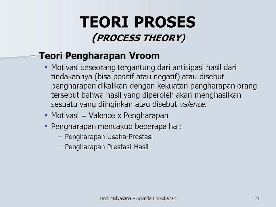 Dedi Mulyasana - Agenda Perkuliahan TEORI PROSES ( PROCESS THEORY) –Teori Pengharapan Vroom  Motivasi seseorang tergantung dari antisipasi hasil dari