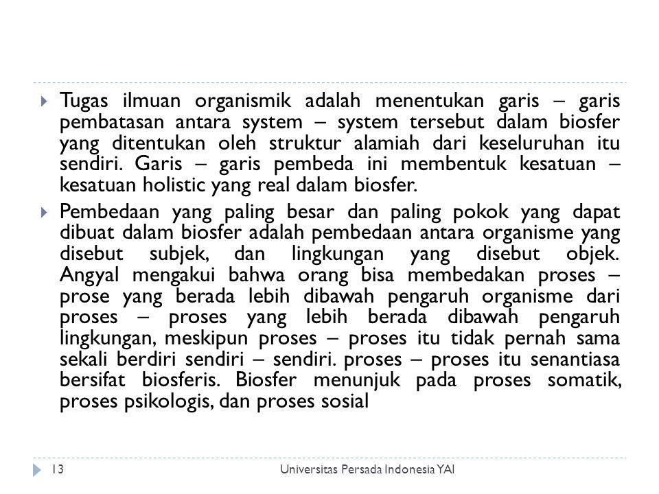 Universitas Persada Indonesia YAI13  Tugas ilmuan organismik adalah menentukan garis – garis pembatasan antara system – system tersebut dalam biosfer
