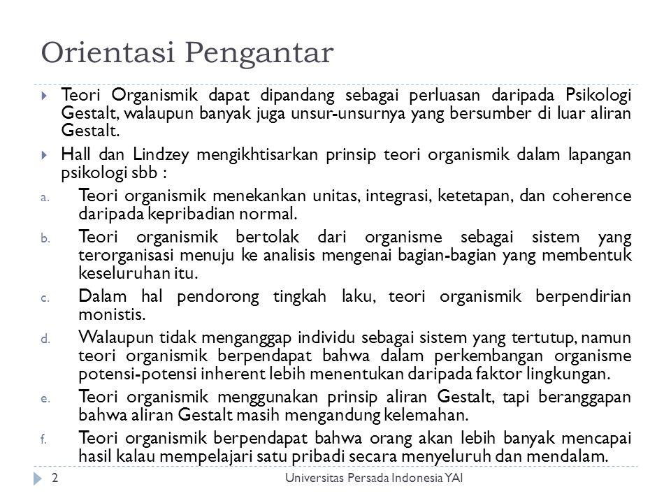 Universitas Persada Indonesia YAI13  Tugas ilmuan organismik adalah menentukan garis – garis pembatasan antara system – system tersebut dalam biosfer yang ditentukan oleh struktur alamiah dari keseluruhan itu sendiri.