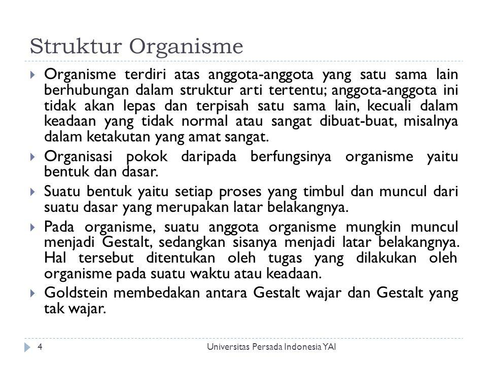 Universitas Persada Indonesia YAI5  Gestalt wajar adalah Gestalt yang secara fungsional terdapat totalitas organisme sebagai latar belakang, sedangkan Gestalt tak wajar adalah Gestalt yang terpisah dari keseluruhan organisme yang terpisah.