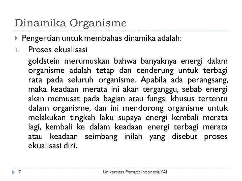 Dinamika Organisme Universitas Persada Indonesia YAI7  Pengertian untuk membahas dinamika adalah: 1. Proses ekualisasi goldstein merumuskan bahwa ban
