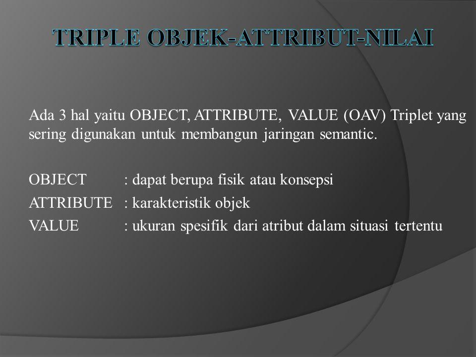 Ada 3 hal yaitu OBJECT, ATTRIBUTE, VALUE (OAV) Triplet yang sering digunakan untuk membangun jaringan semantic.
