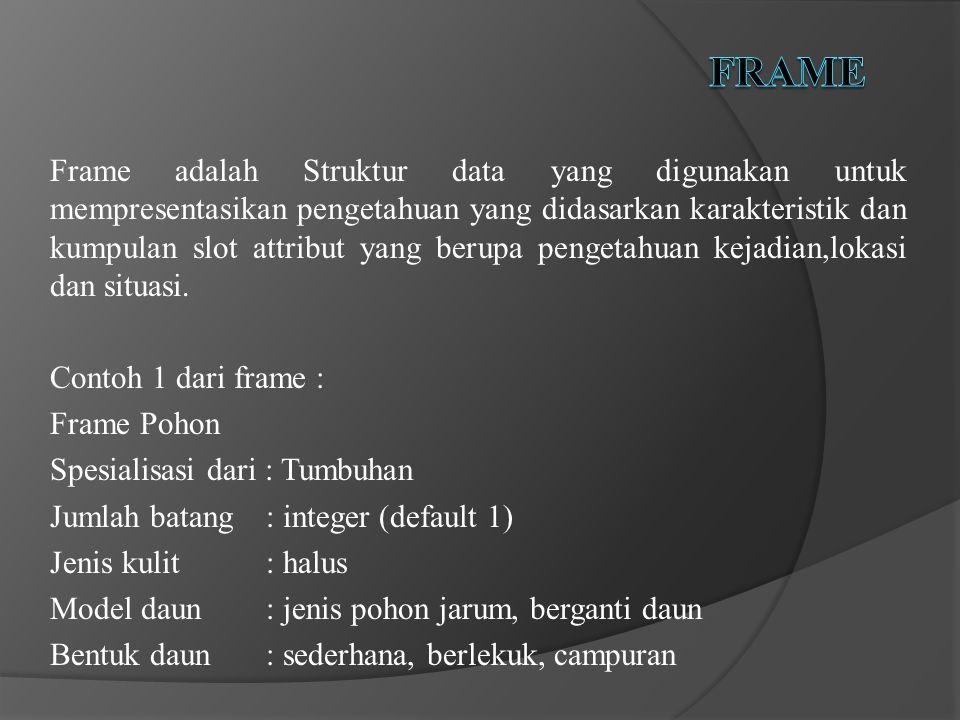 Frame adalah Struktur data yang digunakan untuk mempresentasikan pengetahuan yang didasarkan karakteristik dan kumpulan slot attribut yang berupa pengetahuan kejadian,lokasi dan situasi.