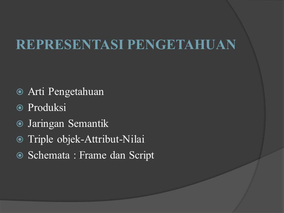 REPRESENTASI PENGETAHUAN  Arti Pengetahuan  Produksi  Jaringan Semantik  Triple objek-Attribut-Nilai  Schemata : Frame dan Script