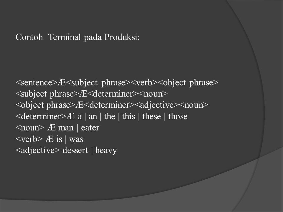 Contoh Terminal pada Produksi: Æ Æ Æ Æ a | an | the | this | these | those Æ man | eater Æ is | was dessert | heavy