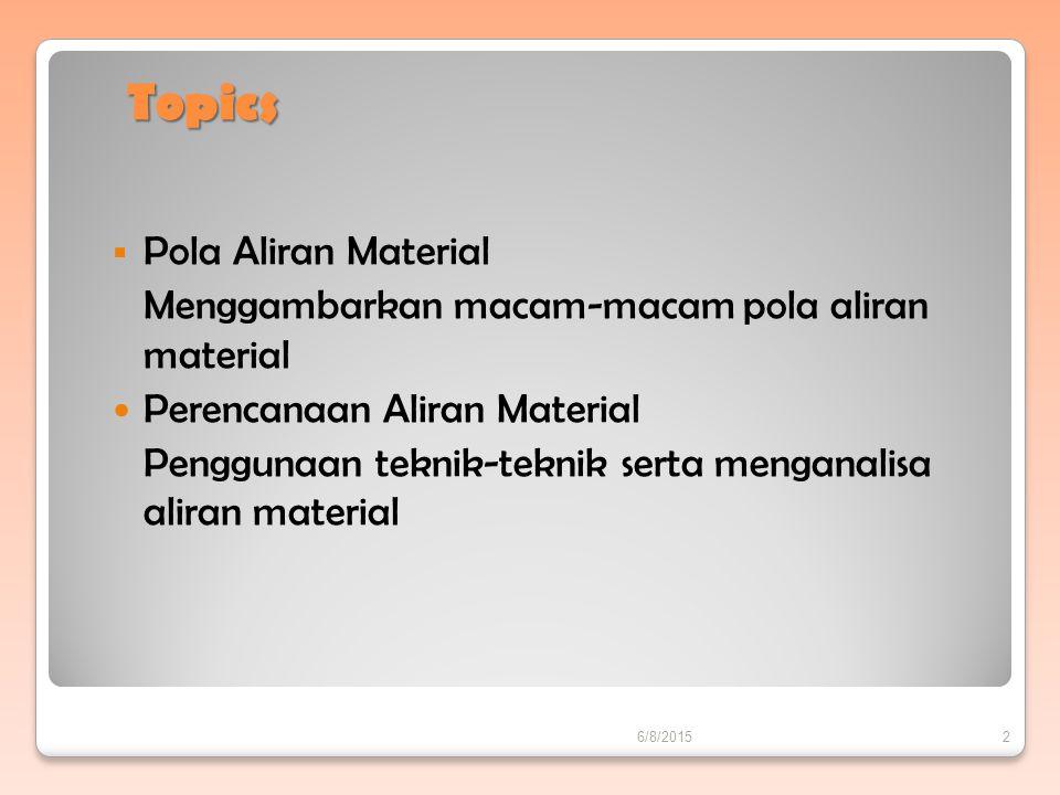 Topics PPola Aliran Material Menggambarkan macam-macam pola aliran material Perencanaan Aliran Material Penggunaan teknik-teknik serta menganalisa aliran material 2