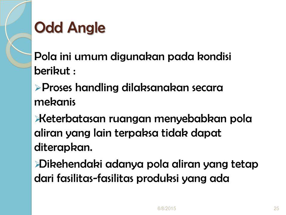 Odd Angle Pola ini umum digunakan pada kondisi berikut :  Proses handling dilaksanakan secara mekanis  Keterbatasan ruangan menyebabkan pola aliran yang lain terpaksa tidak dapat diterapkan.