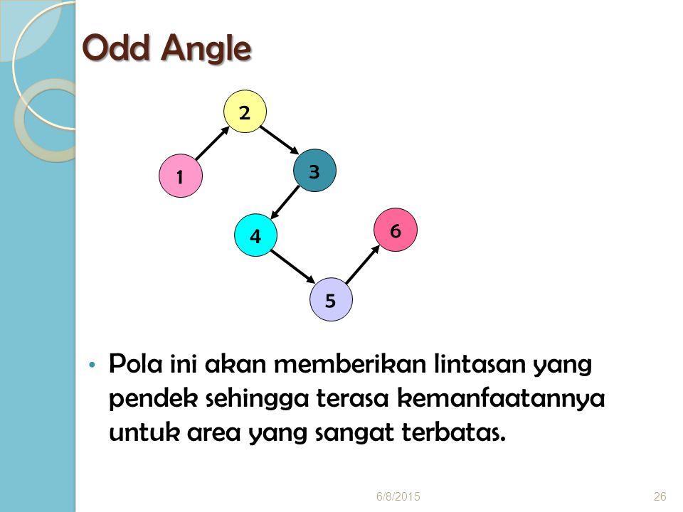 Odd Angle Pola ini akan memberikan lintasan yang pendek sehingga terasa kemanfaatannya untuk area yang sangat terbatas.