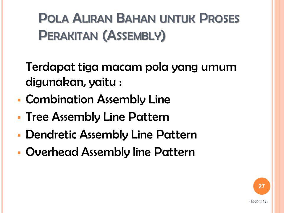 P OLA A LIRAN B AHAN UNTUK P ROSES P ERAKITAN (A SSEMBLY ) Terdapat tiga macam pola yang umum digunakan, yaitu :  Combination Assembly Line  Tree Assembly Line Pattern  Dendretic Assembly Line Pattern  Overhead Assembly line Pattern 6/8/2015 27