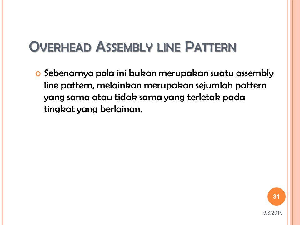 O VERHEAD A SSEMBLY LINE P ATTERN Sebenarnya pola ini bukan merupakan suatu assembly line pattern, melainkan merupakan sejumlah pattern yang sama atau tidak sama yang terletak pada tingkat yang berlainan.