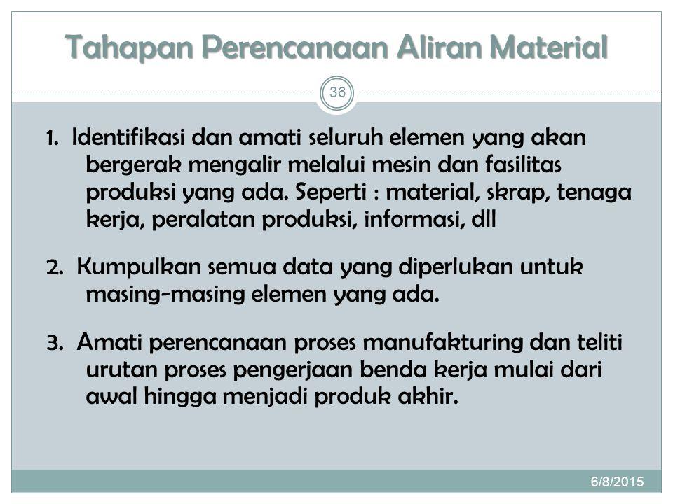 Tahapan Perencanaan Aliran Material 1.
