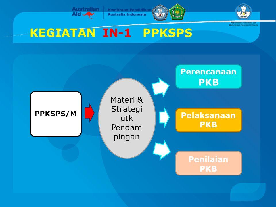 KEGIATAN IN-1 PPKSPS PPKSPS/M Materi & Strategi utk Pendam pingan Perencanaan PKB Pelaksanaan PKB Penilaian PKB