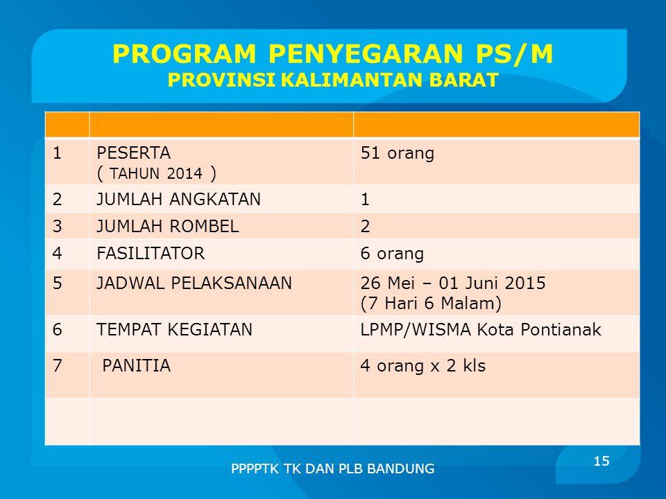 PROGRAM PENYEGARAN PS/M PROVINSI KALIMANTAN BARAT 15 1PESERTA ( TAHUN 2014 ) 51 orang 2JUMLAH ANGKATAN1 3JUMLAH ROMBEL2 4FASILITATOR6 orang 5JADWAL PE
