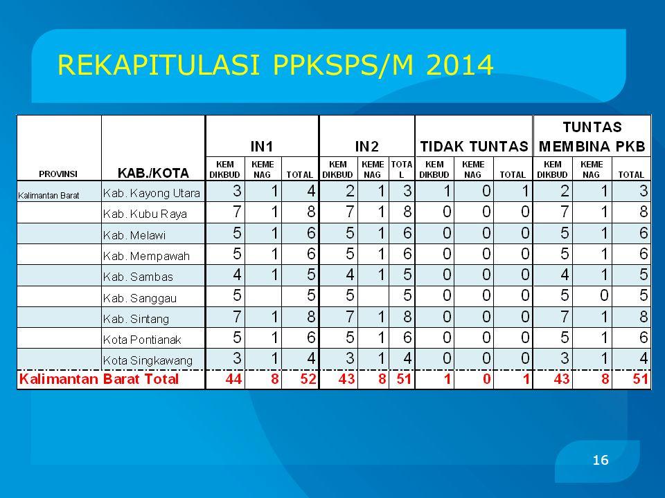 REKAPITULASI PPKSPS/M 2014 16