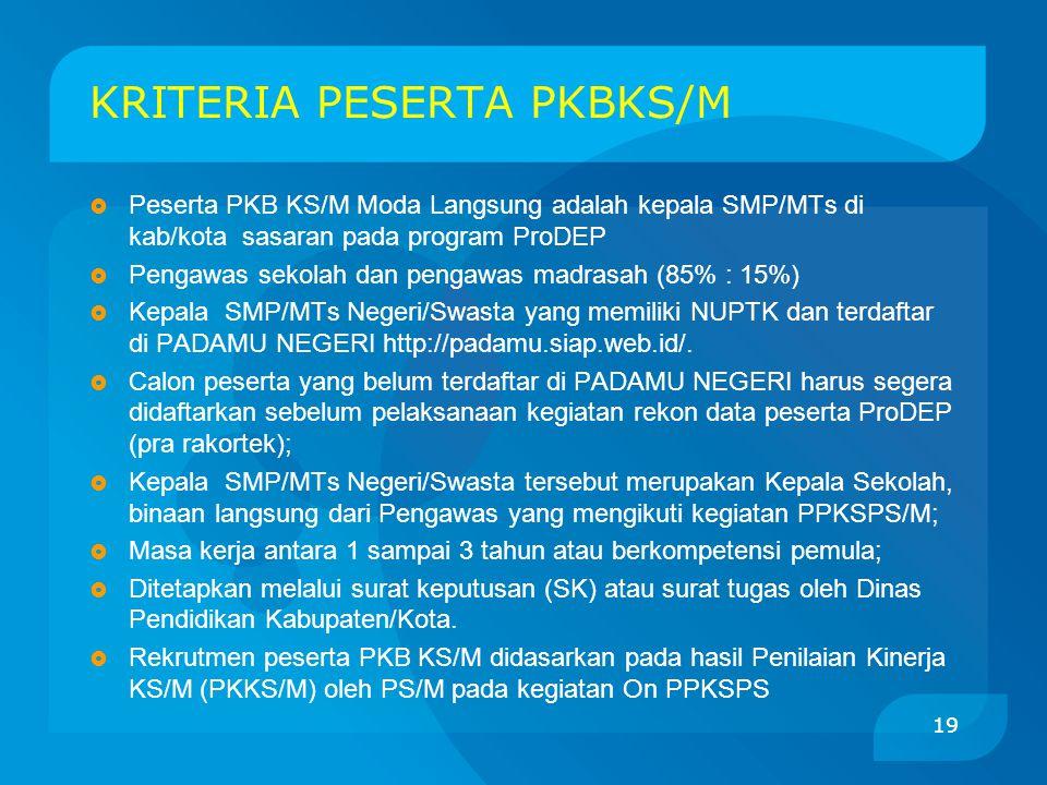 KRITERIA PESERTA PKBKS/M  Peserta PKB KS/M Moda Langsung adalah kepala SMP/MTs di kab/kota sasaran pada program ProDEP  Pengawas sekolah dan pengawa