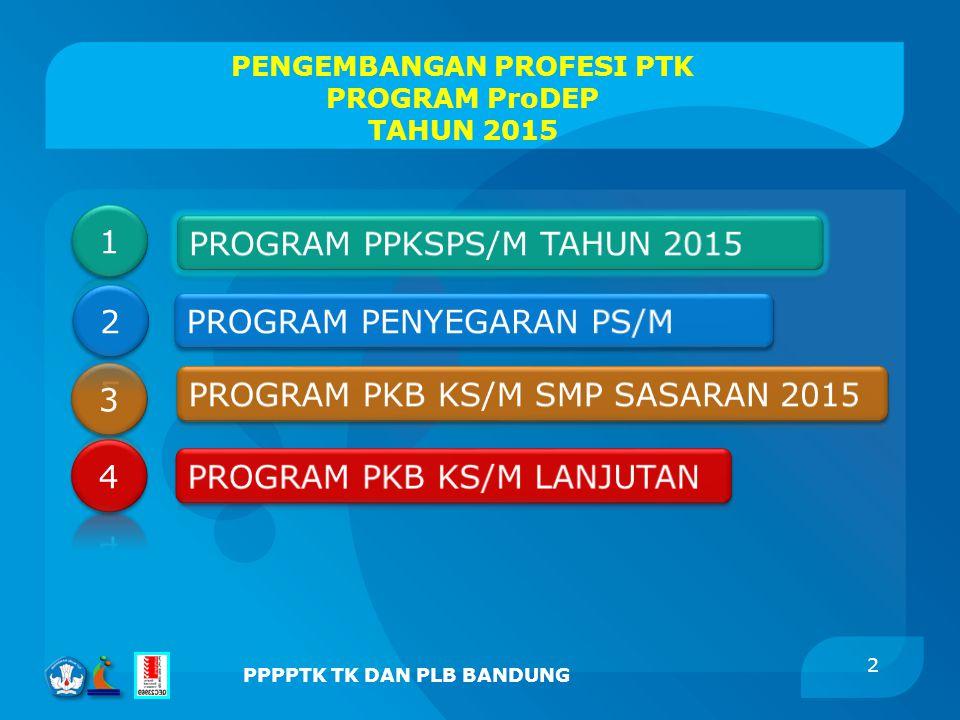 PENGEMBANGAN PROFESI PTK PROGRAM ProDEP TAHUN 2015 PPPPTK TK DAN PLB BANDUNG 2