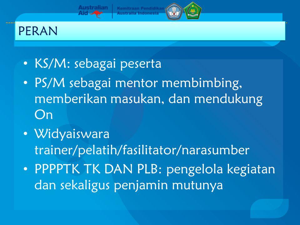 PERAN KS/M: sebagai peserta PS/M sebagai mentor membimbing, memberikan masukan, dan mendukung On Widyaiswara trainer/pelatih/fasilitator/narasumber PP