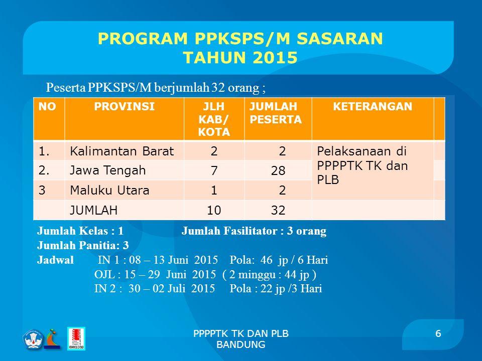 PROGRAM PPKSPS/M SASARAN TAHUN 2015 NOPROVINSIJLH KAB/ KOTA JUMLAH PESERTA KETERANGAN 1.Kalimantan Barat2 2Pelaksanaan di PPPPTK TK dan PLB 2.Jawa Ten