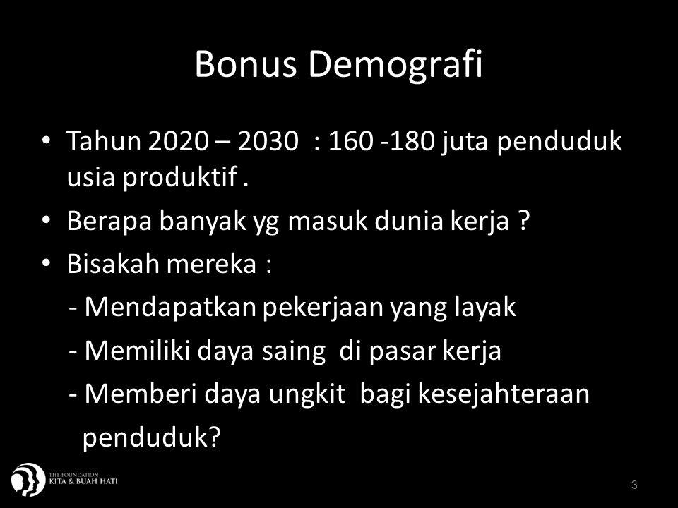 3 Bonus Demografi Tahun 2020 – 2030 : 160 -180 juta penduduk usia produktif. Berapa banyak yg masuk dunia kerja ? Bisakah mereka : - Mendapatkan peker