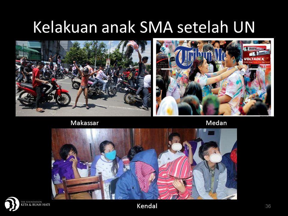 36 Kelakuan anak SMA setelah UN Makassar Kendal Medan