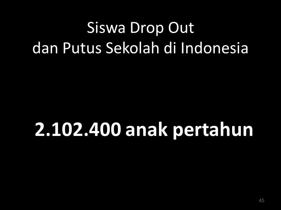 45 Siswa Drop Out dan Putus Sekolah di Indonesia 2.102.400 anak pertahun