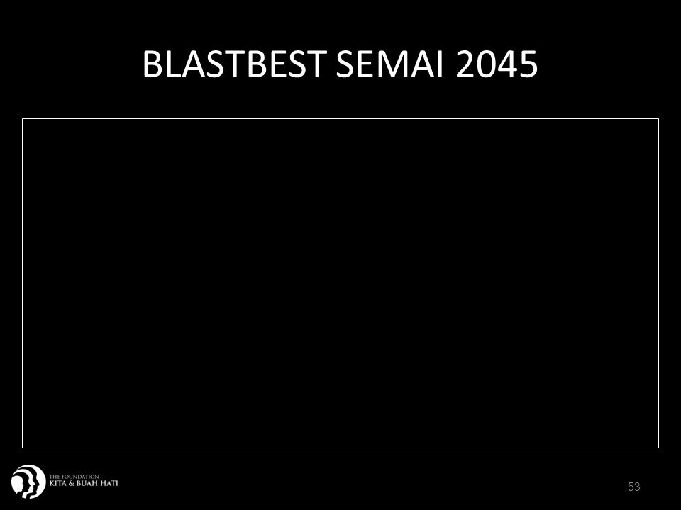 53 BLASTBEST SEMAI 2045