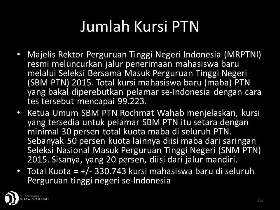 56 Jumlah Kursi PTN Majelis Rektor Perguruan Tinggi Negeri Indonesia (MRPTNI) resmi meluncurkan jalur penerimaan mahasiswa baru melalui Seleksi Bersam