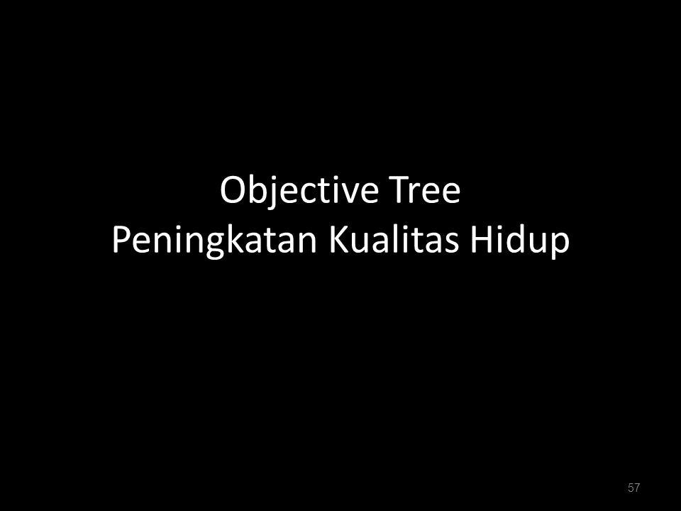 57 Objective Tree Peningkatan Kualitas Hidup