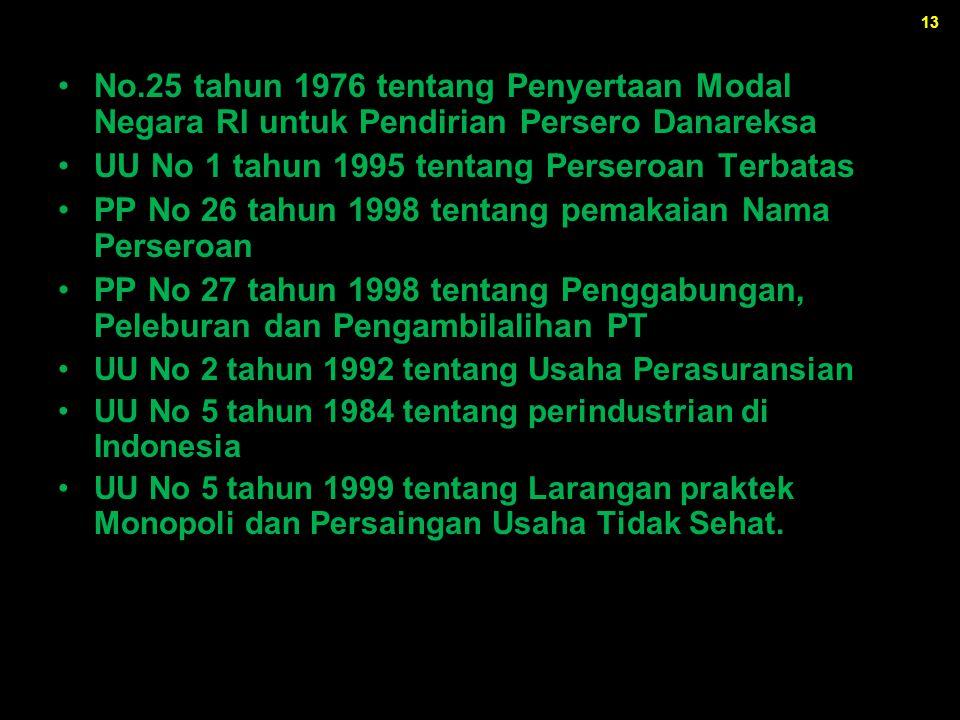 13 Lanjutan Sumber Hukum Perusahaan No.25 tahun 1976 tentang Penyertaan Modal Negara RI untuk Pendirian Persero Danareksa UU No 1 tahun 1995 tentang P