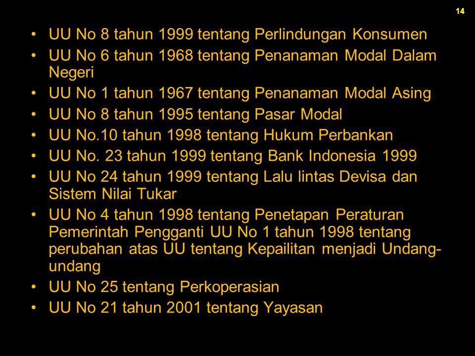 14 Lanjutan Sumber Hukum Perusahaan UU No 8 tahun 1999 tentang Perlindungan Konsumen UU No 6 tahun 1968 tentang Penanaman Modal Dalam Negeri UU No 1 t