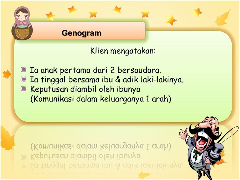 GenogramGenogram