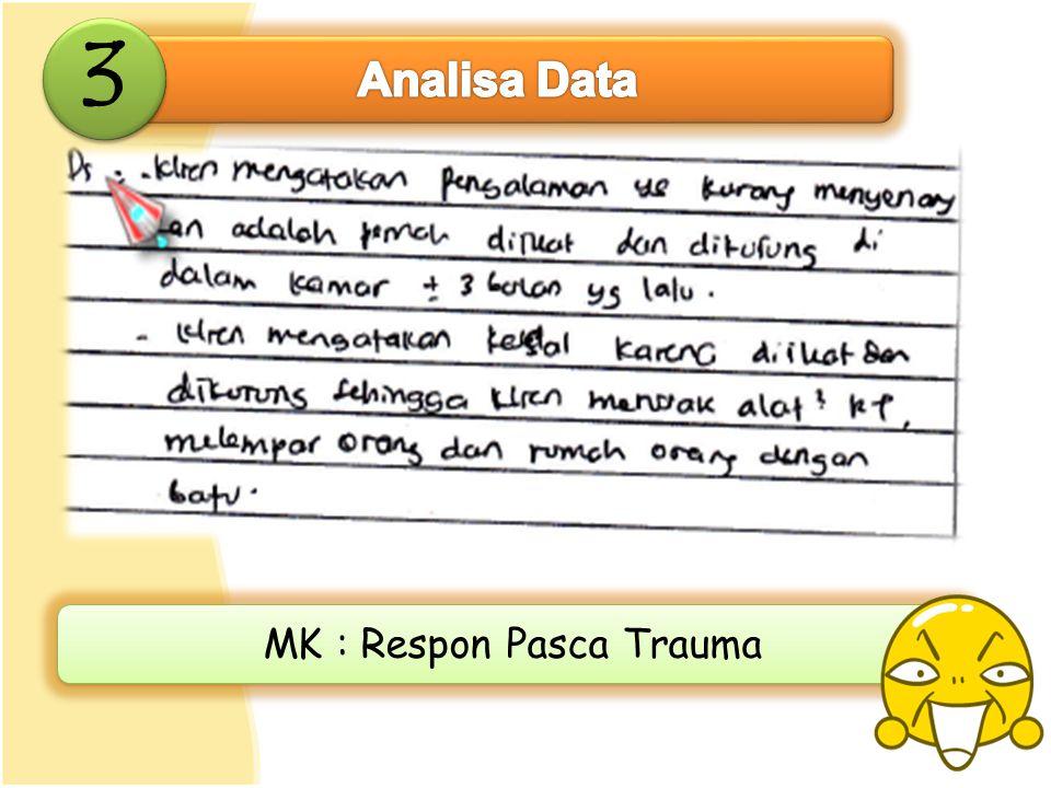 3 3 MK : Respon Pasca Trauma