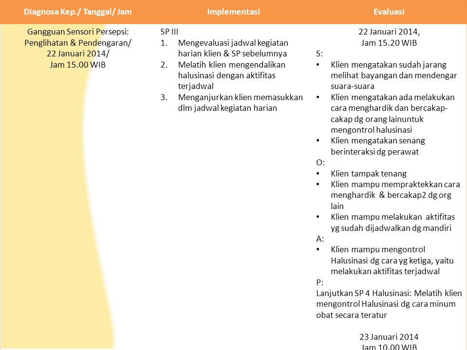 Diagnosa Kep./ Tanggal/ JamImplementasiEvaluasi Gangguan Sensori Persepsi: Penglihatan & Pendengaran/ 22 Januari 2014/ Jam 15.00 WIB SP III 1.Mengeval