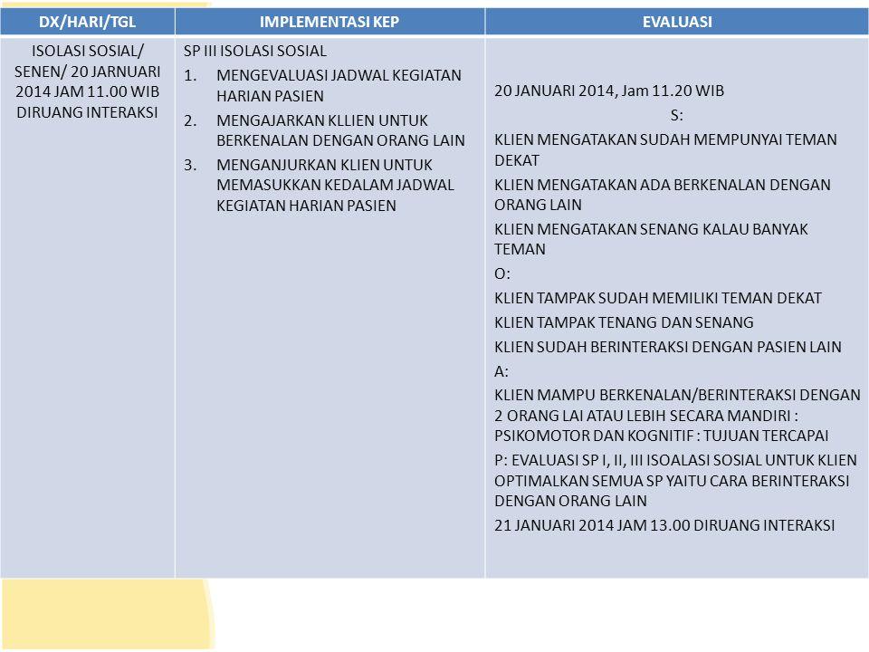 DX/HARI/TGLIMPLEMENTASI KEPEVALUASI ISOLASI SOSIAL/ SENEN/ 20 JARNUARI 2014 JAM 11.00 WIB DIRUANG INTERAKSI SP III ISOLASI SOSIAL 1.MENGEVALUASI JADWA