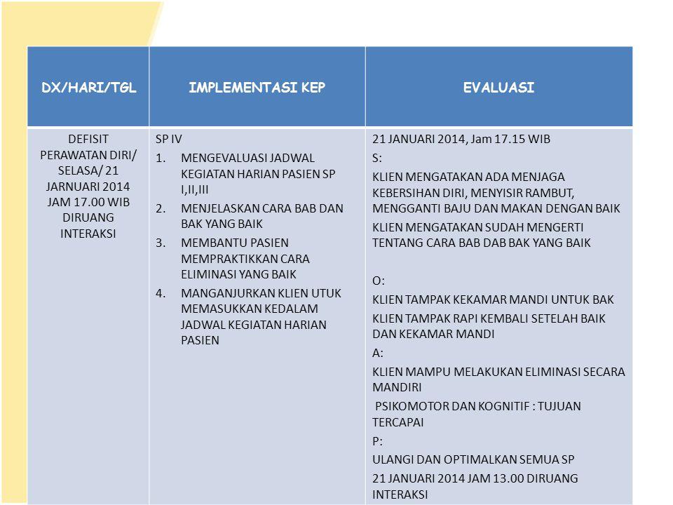 DX/HARI/TGLIMPLEMENTASI KEPEVALUASI DEFISIT PERAWATAN DIRI/ SELASA/ 21 JARNUARI 2014 JAM 17.00 WIB DIRUANG INTERAKSI SP IV 1.MENGEVALUASI JADWAL KEGIA