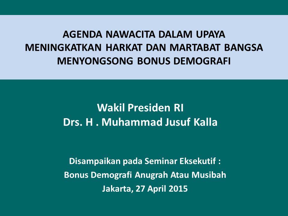 Penduduk (juta jiwa) dan laju pertumbuhan penduduk (persen per tahun): Indonesia 1971 – 2035 2 Hasil Proyeksi: 1,45